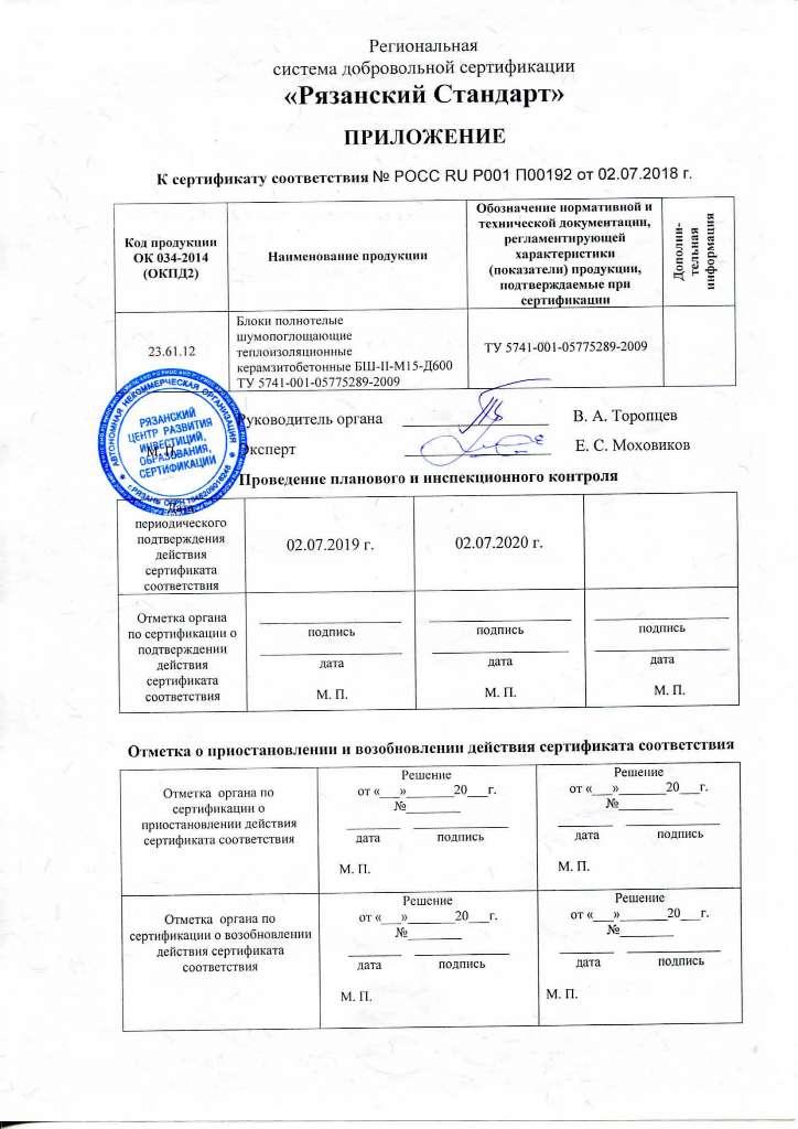 Паспорт качества керамзитобетон строительный раствор мешают